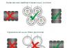 Зимние шины: как хранить?